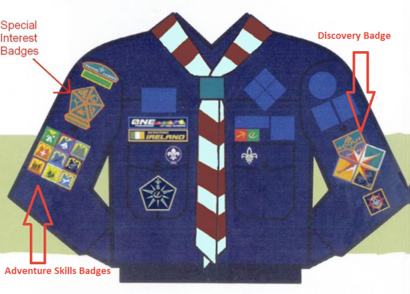 Uniform Badge Placement